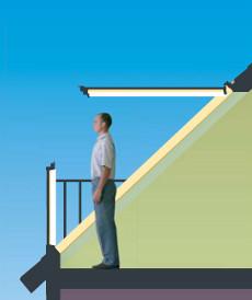 Comment choisir la fen tre de toit fakro for Fenetre de toit balcon